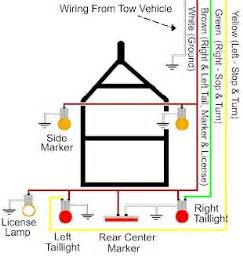 trailer wiring diagram light brakes hitch wire brake circuit coll