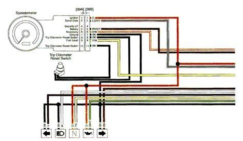 harley davidson odometer wiring diagram engine auto