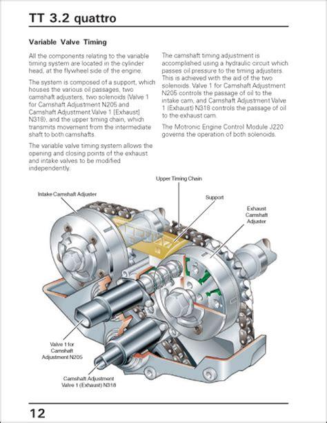 motor repair manual 2012 audi tt electronic valve timing excerpt audi technical service training audi 2004 new technologies 3 2l v6 4 2l v8 and dsg