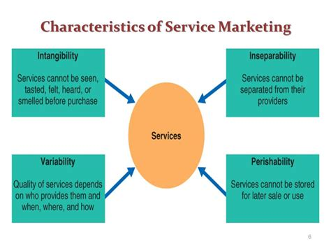 Service Characteristics Of Hospitality And Tourism Service Marketing Ppt Free