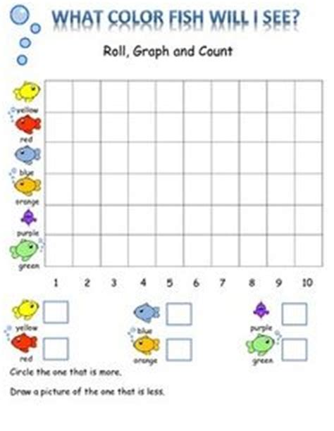 printable goldfish graph free pdf worksheet to graph colored goldfish located at