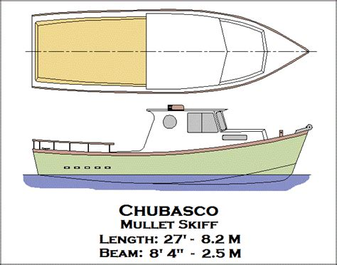 wooden boat plans inboard topic wooden boat plans inboard wooden boat plans