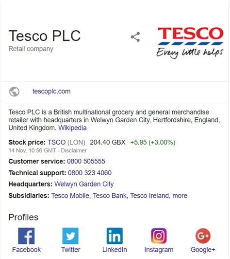 Tesco Car Insurance Customer Service Contact Number 0845