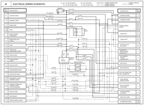 2001 vw monsoon radio wiring diagram 2001 car wiring