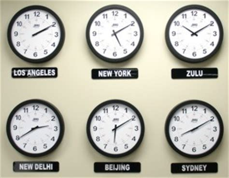 why is the new year date different duratime analog time zone display