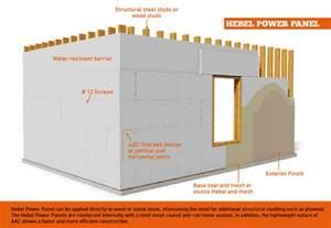hebel power panel
