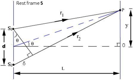 slit l diagram quantum mechanics two related questions about