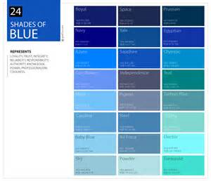 blue color names shades of blue