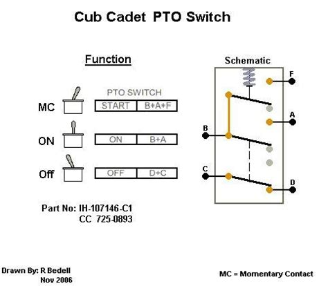 pto switch wiring diagram 25 wiring diagram images