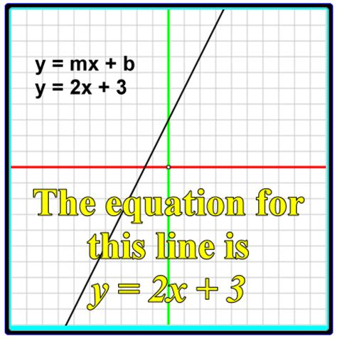 exle of linear function linear functions and equations slope intercept form zona land education