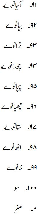 one to hundred ginti english numbers lesson urdu english numbers learn to count to 100