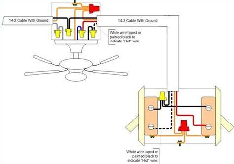 how to install light kit to existing ceiling fan how to install a ceiling light fixture without existing