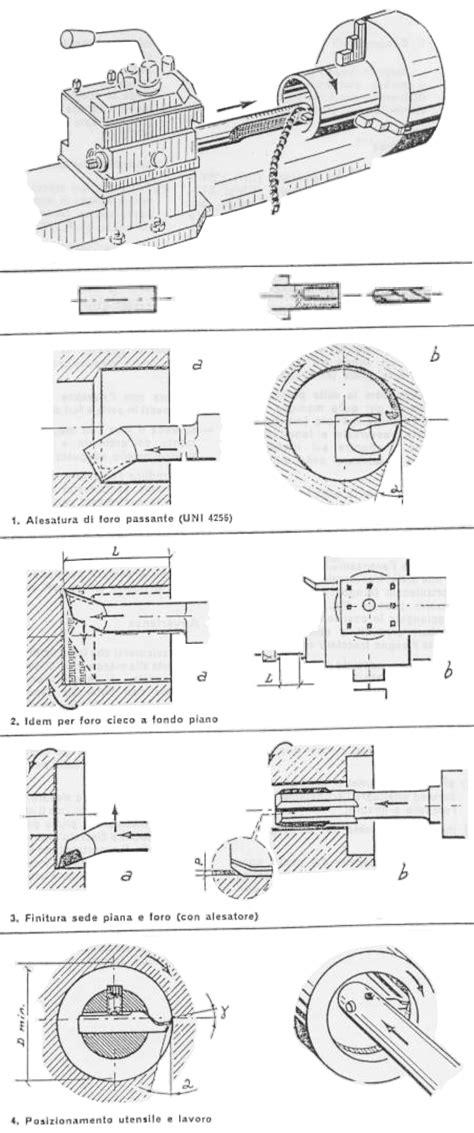 tornitura interna tornitura cilindrica interna o alesatura meccanica tecnica