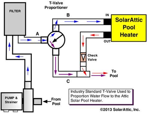 pool solar schematic solar electricity elsavadorla