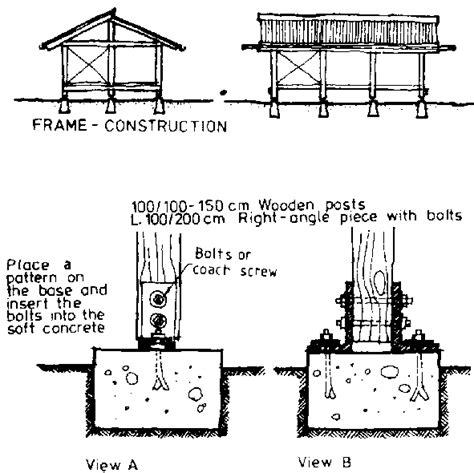 building foundation types timber frame house pole foundation construction google