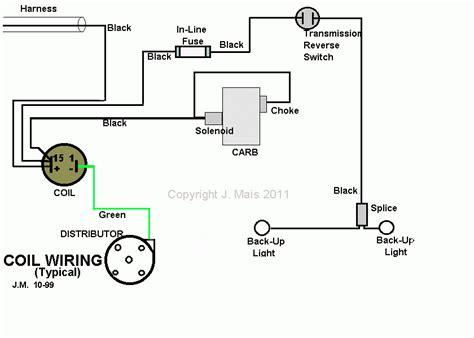click    wiring diagram shoptalkforumscom