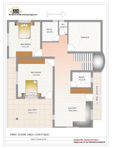 sq ft  sq meters interior design decorating ideas