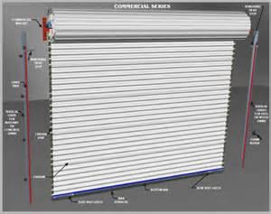 Overhead Roll Up Doors Overhead Door Repair Staten Island 718 517 9239 Emergency Rolling Gate Repair Staten Island