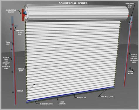 Overhead Door Security Affordableopeners Overhead Doors