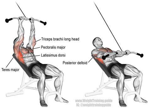 incline arm pull guide and weight