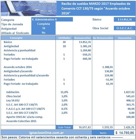 ignacio online empleados de comercio liquidaci 243 n sueldo liquidacion de sueldos empleados de seguridad ignacio