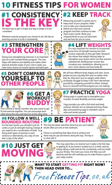 10 Tips For An Effective Work Out by Only Fitness 10 Fitness Tips For