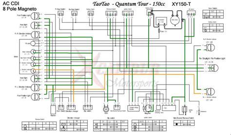 110 atv wiring diagram 110 cc atv electrical diagram