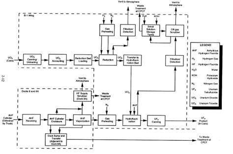 refrigeration refrigeration diagram symbols