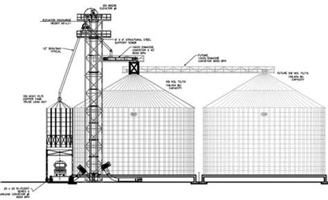 layout bin storage facility storage facility layout