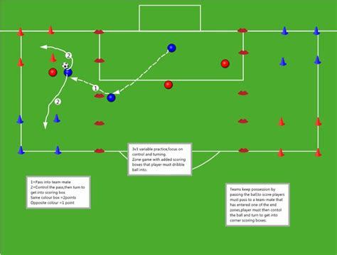 3 x 3 variable soccer practise focus on control and