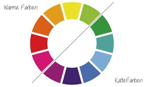 Was Sind Warme Farben by Warme Kalte Farben Bitte Um Einfache Erkl 228 Rung Kunst