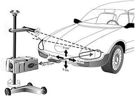 Licht Einstellen Auto by Scheinwerfereinstellung