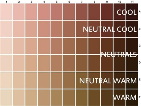 neutral hair color for cool undertone to skin skin tones hair coloring