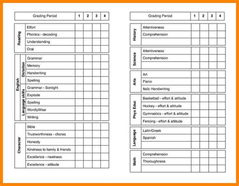 blank report card templates 8 blank report card templates dialysis