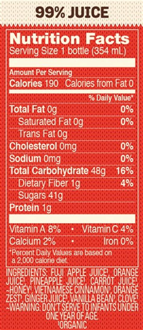 Suji Juice Detox by Suja Nutrition Facts Besto