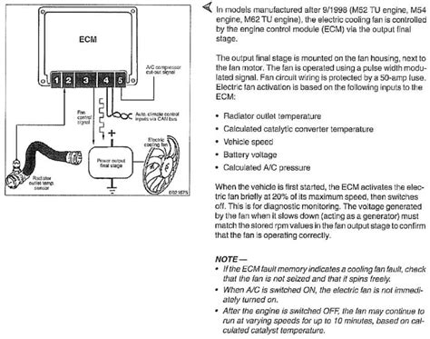 remarkable m54 bmw fuse box wiring diagram gallery