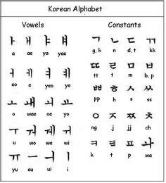printable korean letters fresh korean alphabet chart language korean