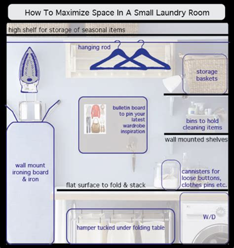 how to maximize space in a small apartment how to organize a small laundry room relaxnation