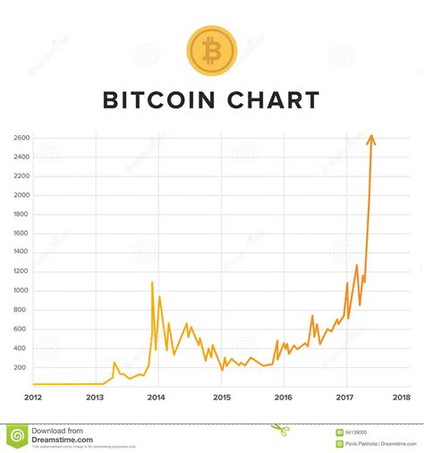 Bitcoin Stock Chart 1 by Zeepbel Bitcoin Stock Price