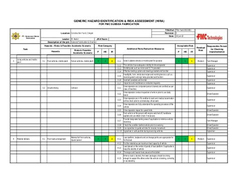 Fmc Close Out Repot Hse Dept Rev 000 Forklift Truck Risk Assessment Template