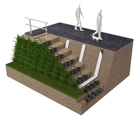 earth retaining wall installation contractors geogreen
