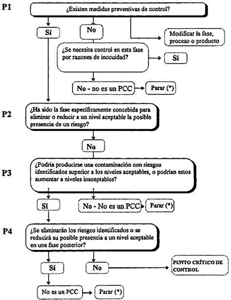 analisis sectorial de caf pro ecuador 2016 ejemplo de analisis critico newhairstylesformen2014 com