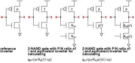transistor and gate sizing logical effort review