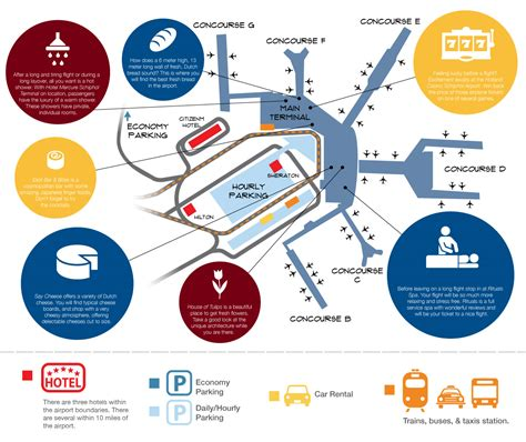 Rijksmuseum Floor Plan by Amsterdam Airport Hotels Hotels Near Ams Airport