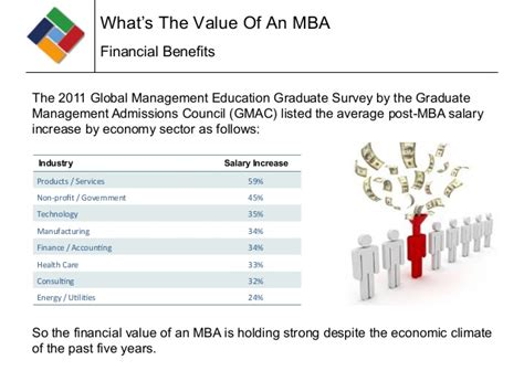What Does An Mba Do For You by What An Mba Can Do For You