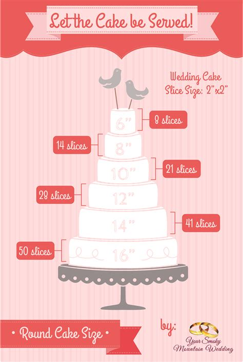 How Many Layer Cakes To Make A Size Quilt by Your Smoky Mountain Wedding