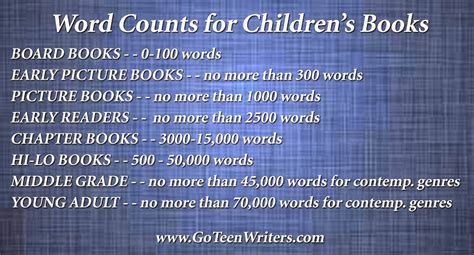 picture book word count go writers children s book types and suggested word