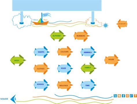 imagenes en ingles de sentarse recursos educativos para aprender vocabulario bsico en