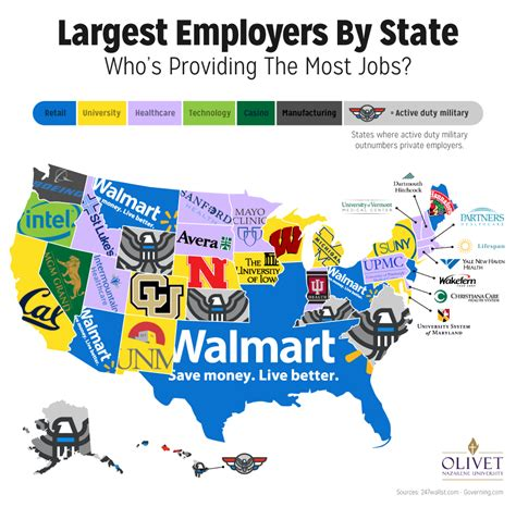 Of Walmart Search By State The Largest Employers In Each State Olivet Nazarene