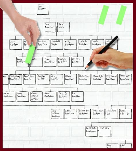 Family Tree Charts Online Create A Family Tree Kinda Create Your Own Family Tree Chart